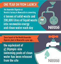 Water infographic
